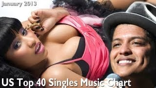 US HOT Top 40 Singles Music Chart - January 2013