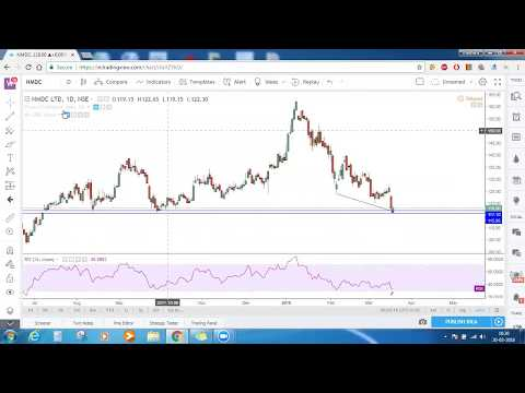 Nifty 50 Technical Analysis & Signals, Tata steel, BPCL, NMDC stock analysis: 20 march 2018