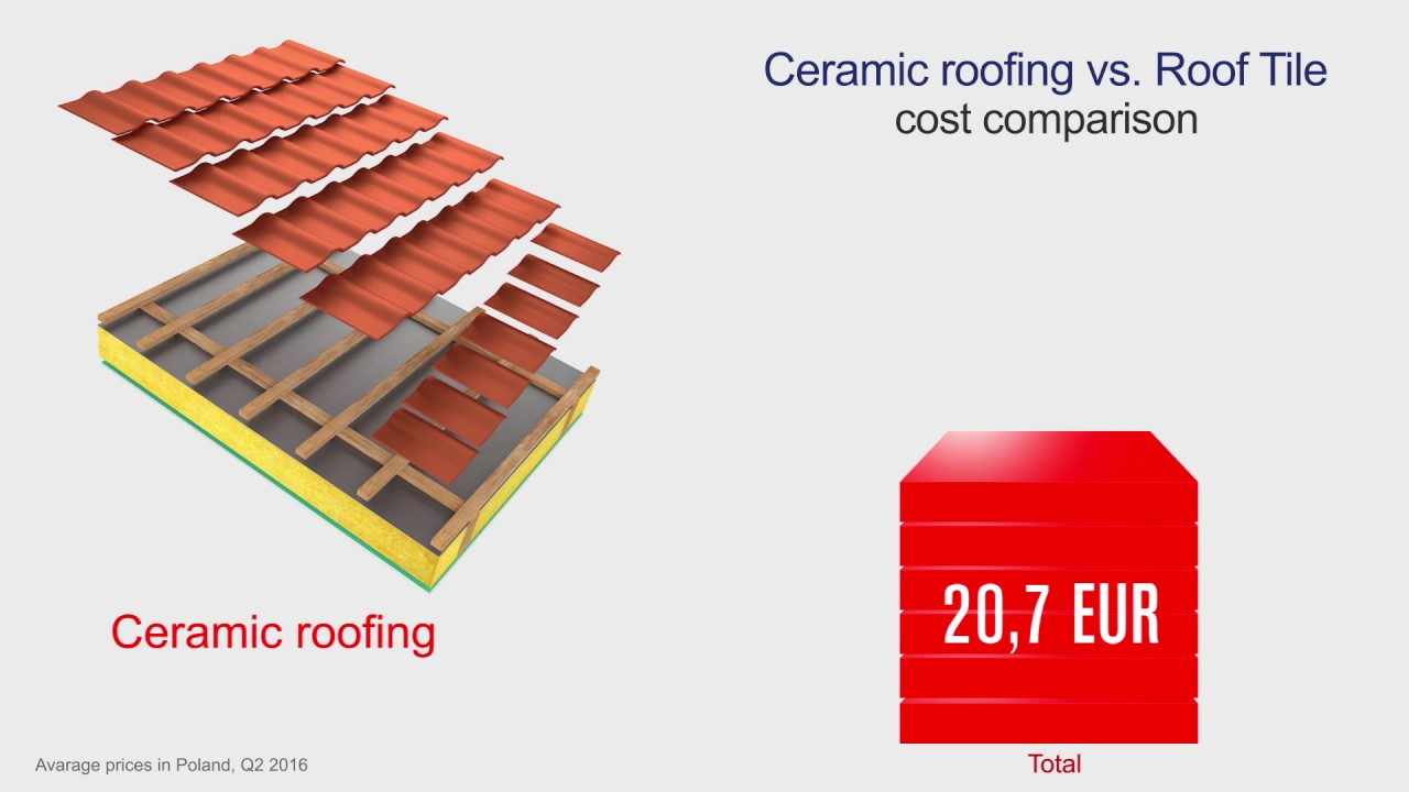 Kingspan roof tile vs standard ceramic roof youtube kingspan roof tile vs standard ceramic roof doublecrazyfo Gallery