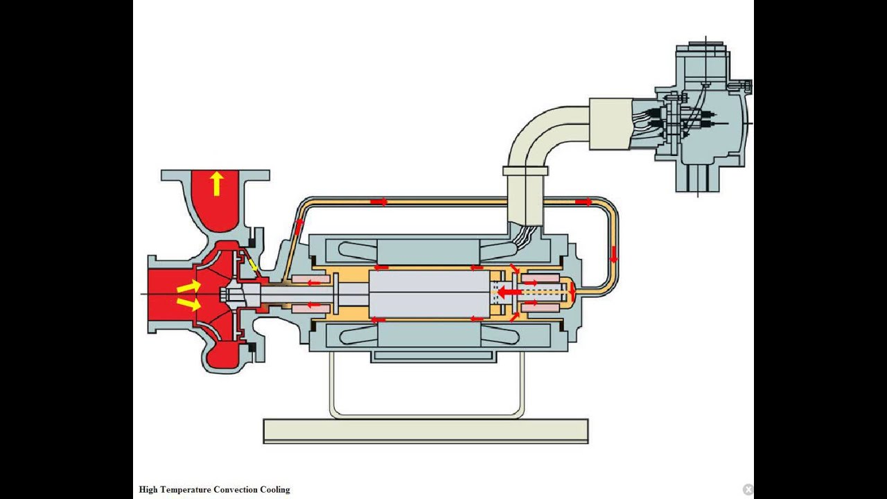 teikoku pump wiring diagram   27 wiring diagram images