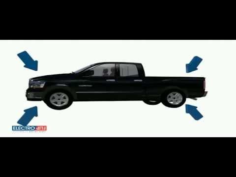 Gps Tracker For Car In Miami
