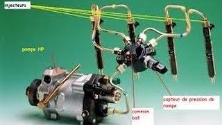 moktar- montage et demontage de pompe d'alimentation 2.2 dci+nettoyage circuit injection
