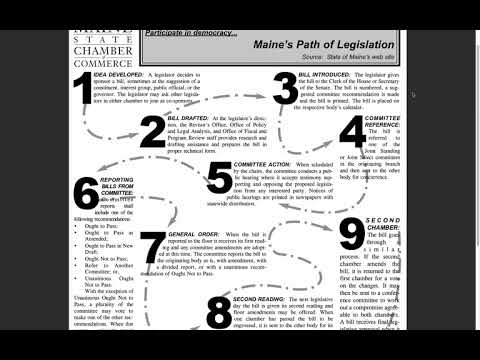 POS 362: Path Of Legislation