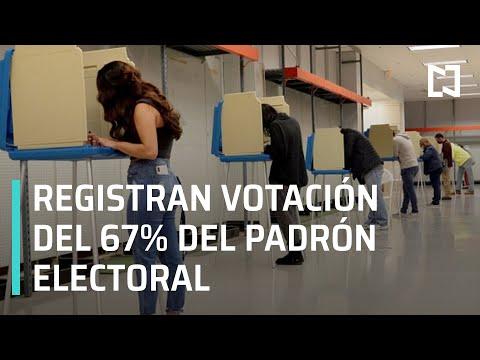 Elecciones en Estados Unidos: Reportan votación del 67% del padrón electoral - Las Noticias