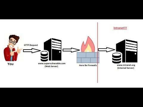 Hacker101 - SSRF by HackerOne