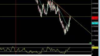 Forex strategies - Daily chart analysis (EURGBP Aug 2012)