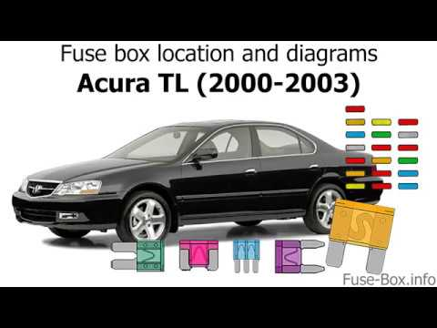 fuse box location and diagrams: acura tl (2000-2003) - youtube  youtube