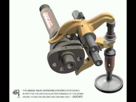 Desmodromic Valve System Ducati Animation
