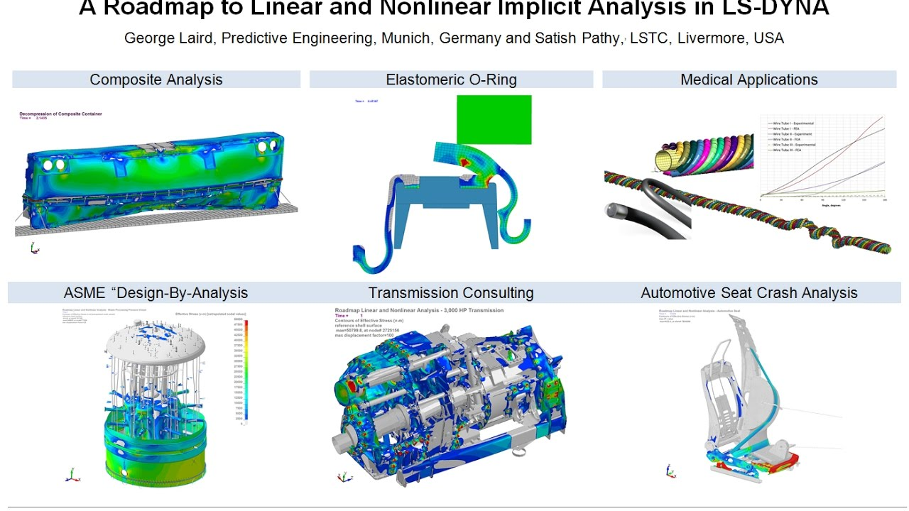 A Roadmap to Linear and Nonlinear Implicit Analysis in LS DYNA Presentation  at the 11th Intl LS DYNA