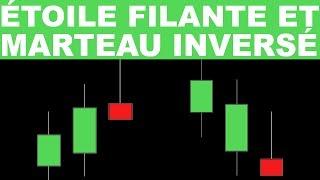 Etoile Filante et Marteau inversé - Apprendre la Bourse