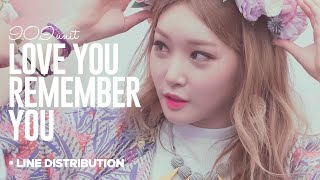 I.O.I - I Love You I Remember You : Line Distribution (From 'Moon Lovers' | Color Coded)