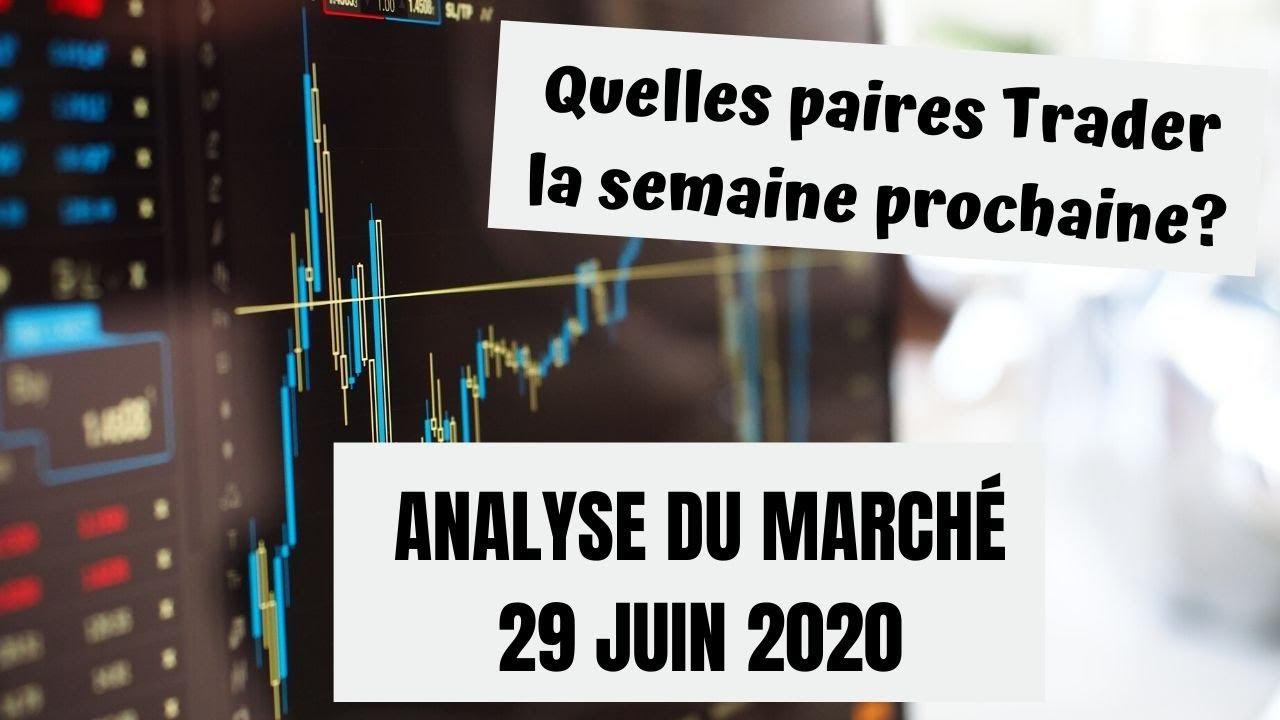 Que trader la semaine à venir? Analyse Forex du 29 Juin 2020 (Opportunités de trade sur D1, H4, H1)