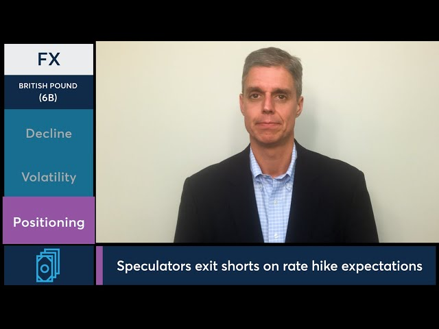 October 18 FX Commentary: Todd Colvin