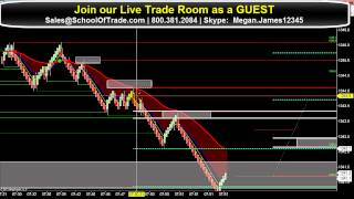 Simple Counter-Trend Day Trading Strategy - Gold Futures