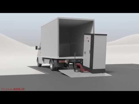 Fronius - Transporting the Agilo Commercial Solar Inverter