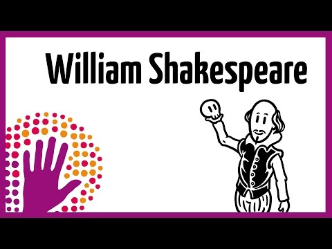 William Shakespeare – in a nutshell