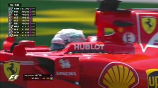2017 Canadian Grand Prix: Qualifying Highlights