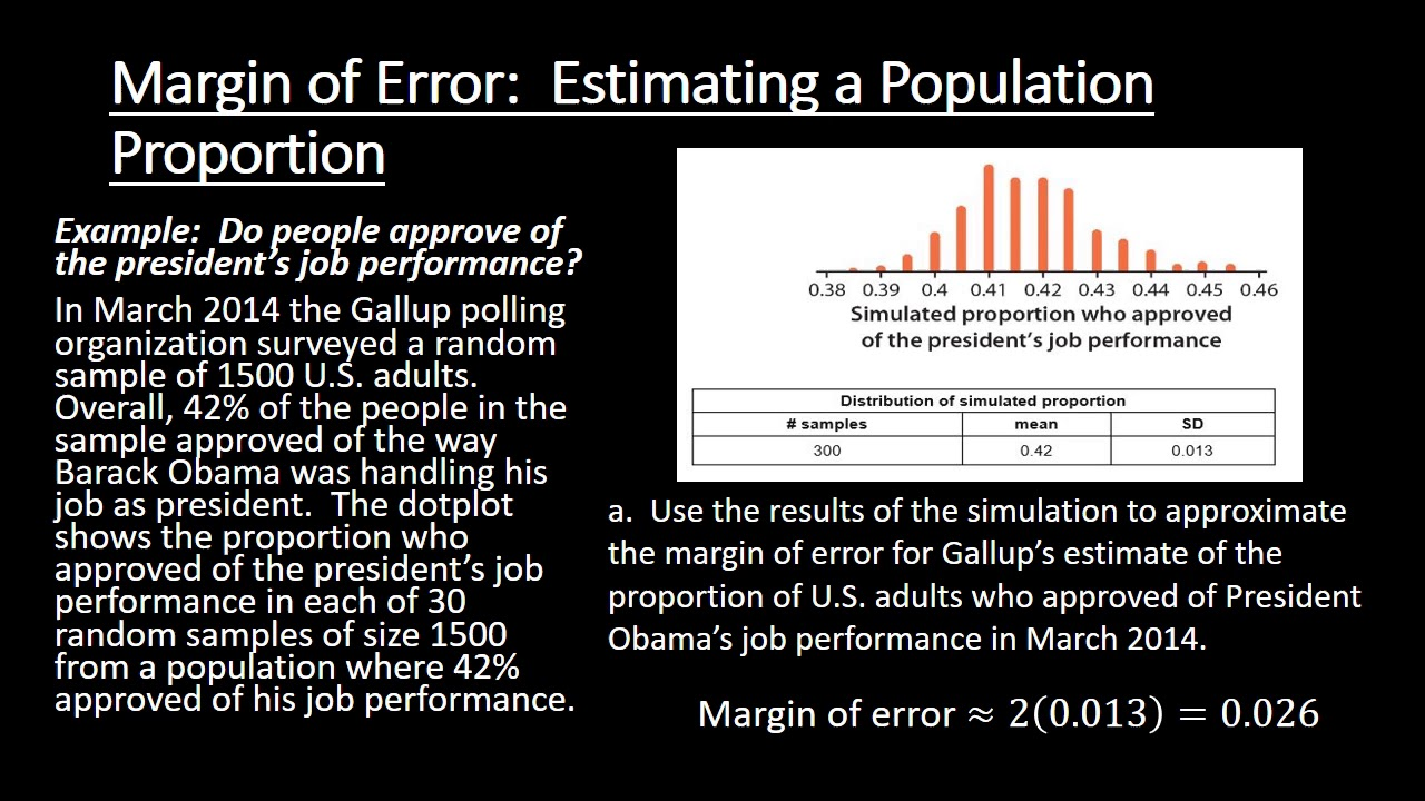 Margin Of Error Estimating A Population Proportion Youtube