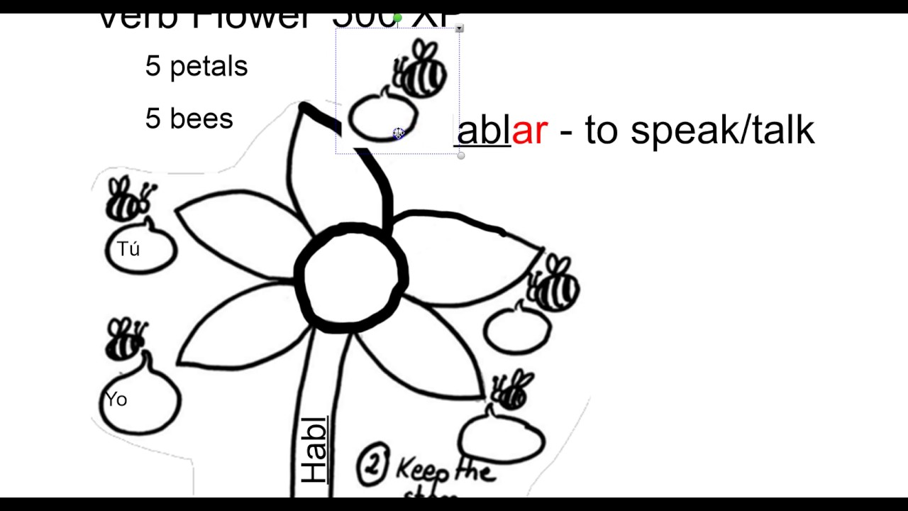 Ablar in english