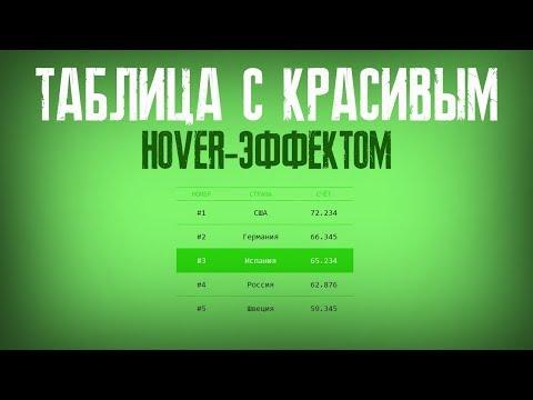 ТАБЛИЦА С КРАСИВЫМ HOVER-ЭФФЕКТОМ HTML+CSS
