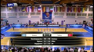 Ελλάδα-Τουρκία 64-61 / Greece- Turkey 64-61 Eurobasket Under 18 Final FULL MATCH 1080p VOLOS 2-8-15