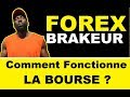 COMMENT FONCTIONNE LE FOREX - TRADING FORMATION