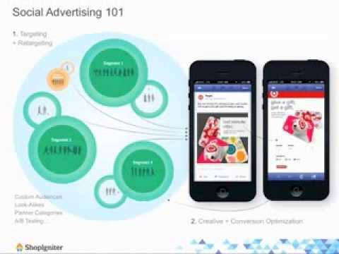 Social Performance Marketing 101