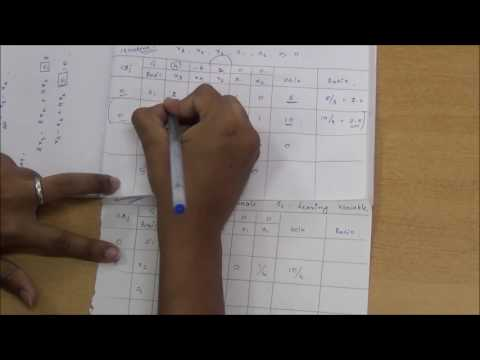 Simplex Method for Solving LPP : UnRestricted