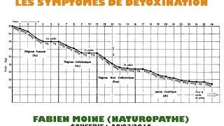 Le jeûne - Symptômes de détoxination (Fabien Moine)