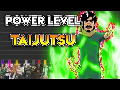Power Level: Taijutsu Kämpfer (Part 1) [ Naruto / Boruto ] | TheoryTv - Meliodas