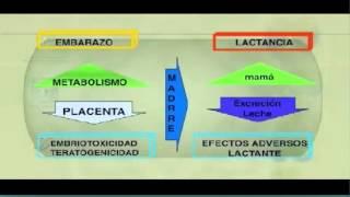 FARMACOLOGIA CLINICA - INVESTIGACION