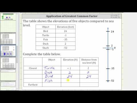 Absolute Value Application: Distance from Sea Level (Elevation) (CC:6.NS.7)