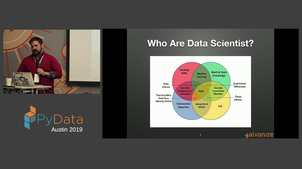 Image from Joe Gartner: Addressing the Scarcity of Data Scientist | PyData Austin 2019
