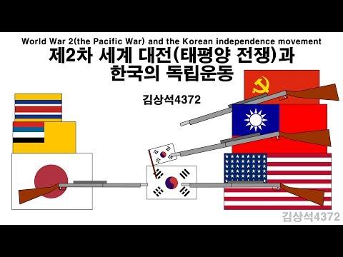 제2차 세계 대전(태평양 전쟁)과 한국의 독립운동