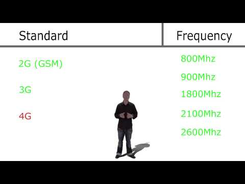 Mobile frequencies explained. 900Mz, 1800Mhz, 2100Mhz