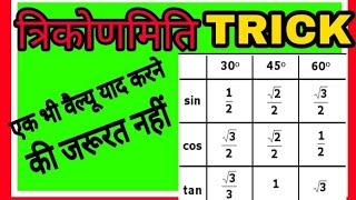 maths Trigonometry tricks for ssc 10th 9th SSC
