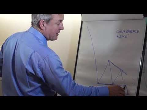 Continuation Patterns: Head And Shoulders, Triangles, Pennants And Flags