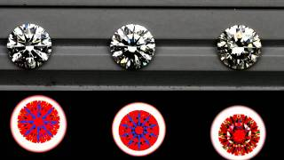 Repeat youtube video JannPaul Education: Purchasing Tips for Diamonds