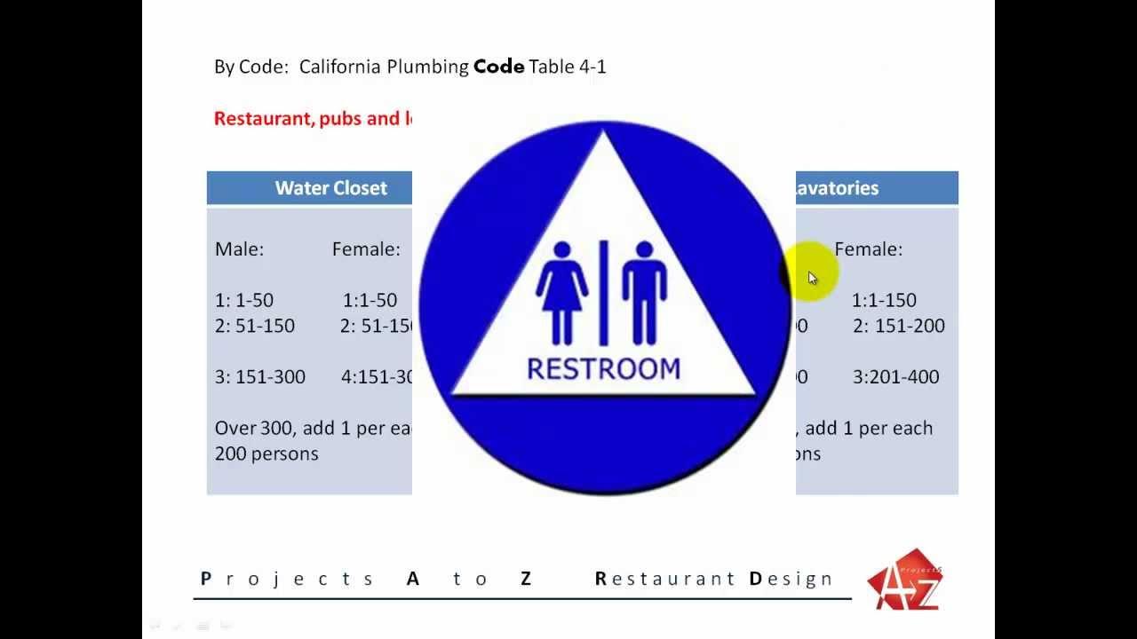 Restaurant Restroom Requirements (ADA Conditions) - YouTube