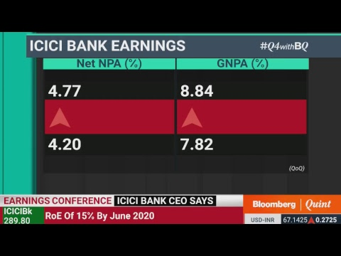 ICICI Bank Press Conference With Chanda Kochhar