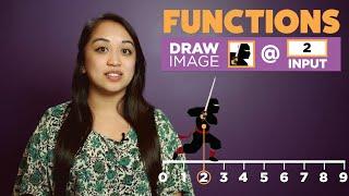 CS in der Algebra: Big Game Animation