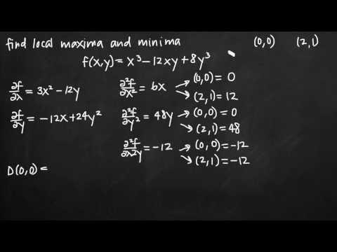 Find all local minimum values of g