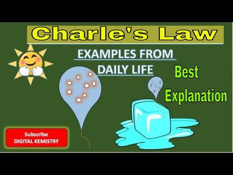 CHARLE'S LAW IN  URDU/ HINDI | GAS LAWS | EXPERIMENTAL VERIFICATION OF CHARLE'S LAW