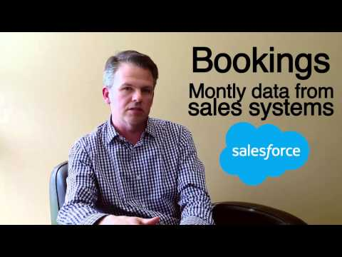 Top 3 Financial Metrics Every CFO Should Know for Software and SaaS Companies