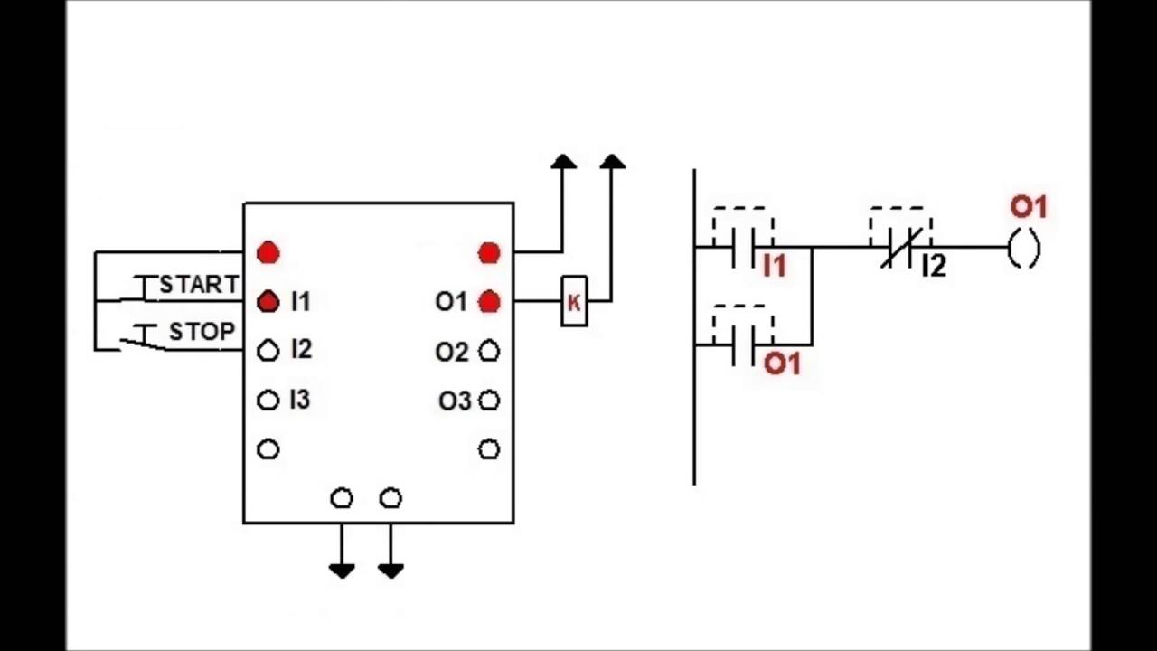 hight resolution of plc and basic ladder logic