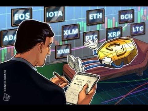 Bitcoin Steady/Altcoins Mostly Green/Top 200 Cryptos/Altcoin Charts