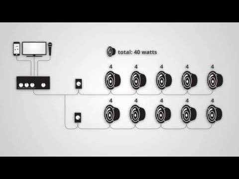 What Goes Into A Commercial Audio System? | Crutchfield Video