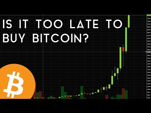 Is it too late to buy Bitcoin? | My Perspective