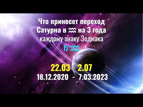 Что принесет переход Сатурна в Водолей на 3 года каждому знаку Зодиака