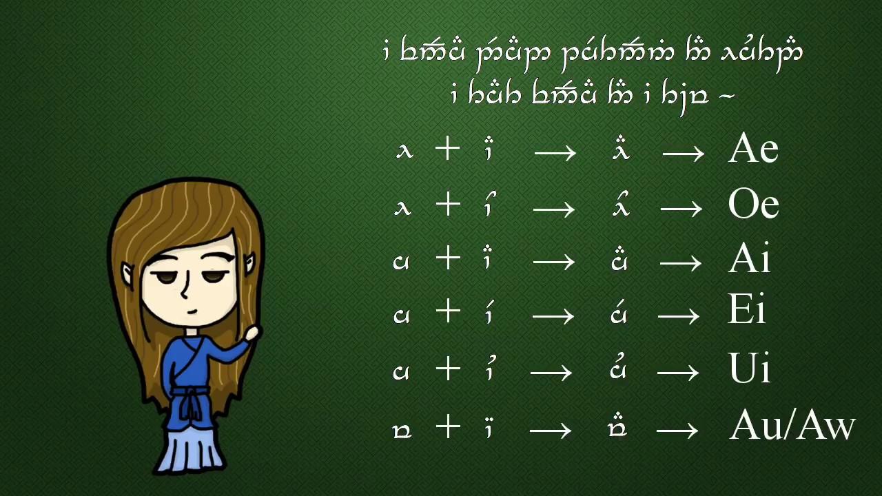 Sindarin Ipa Sindarin Lessons